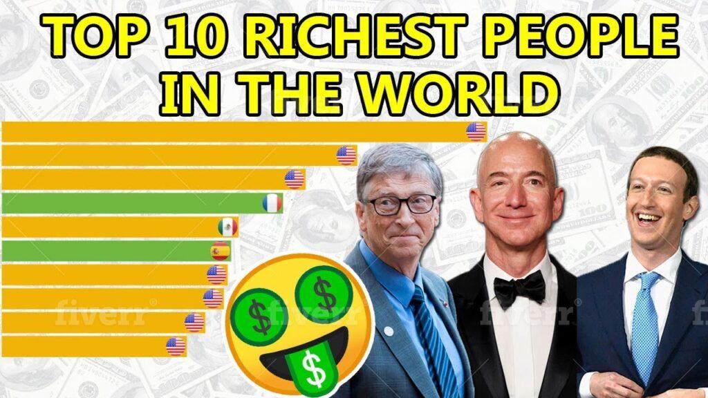 top 10 cei mai bogati oameni din lume